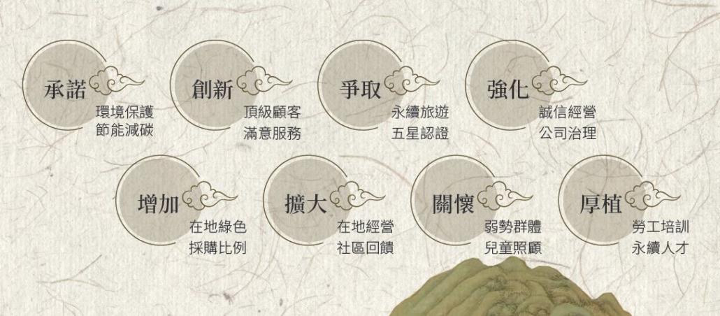 雲品國際永續發展藍圖之八項策略主軸